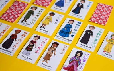 Famous Women in History: Guess Who Game for Kids